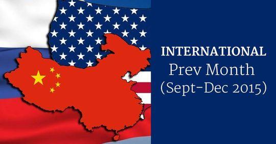 InterNational Current Affairs (Sept-Dec 2015)
